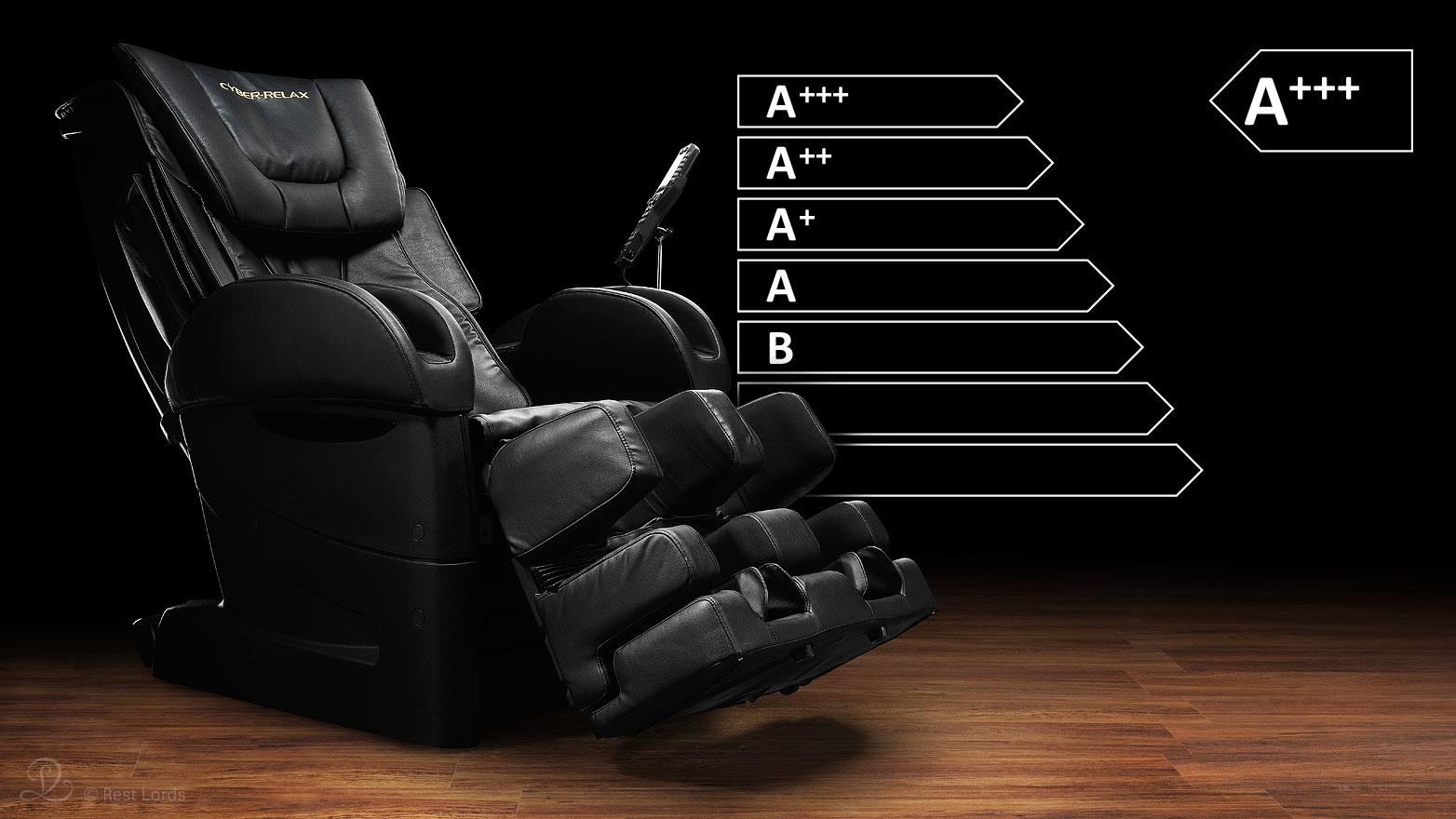 Energooszczedność foteli masujących