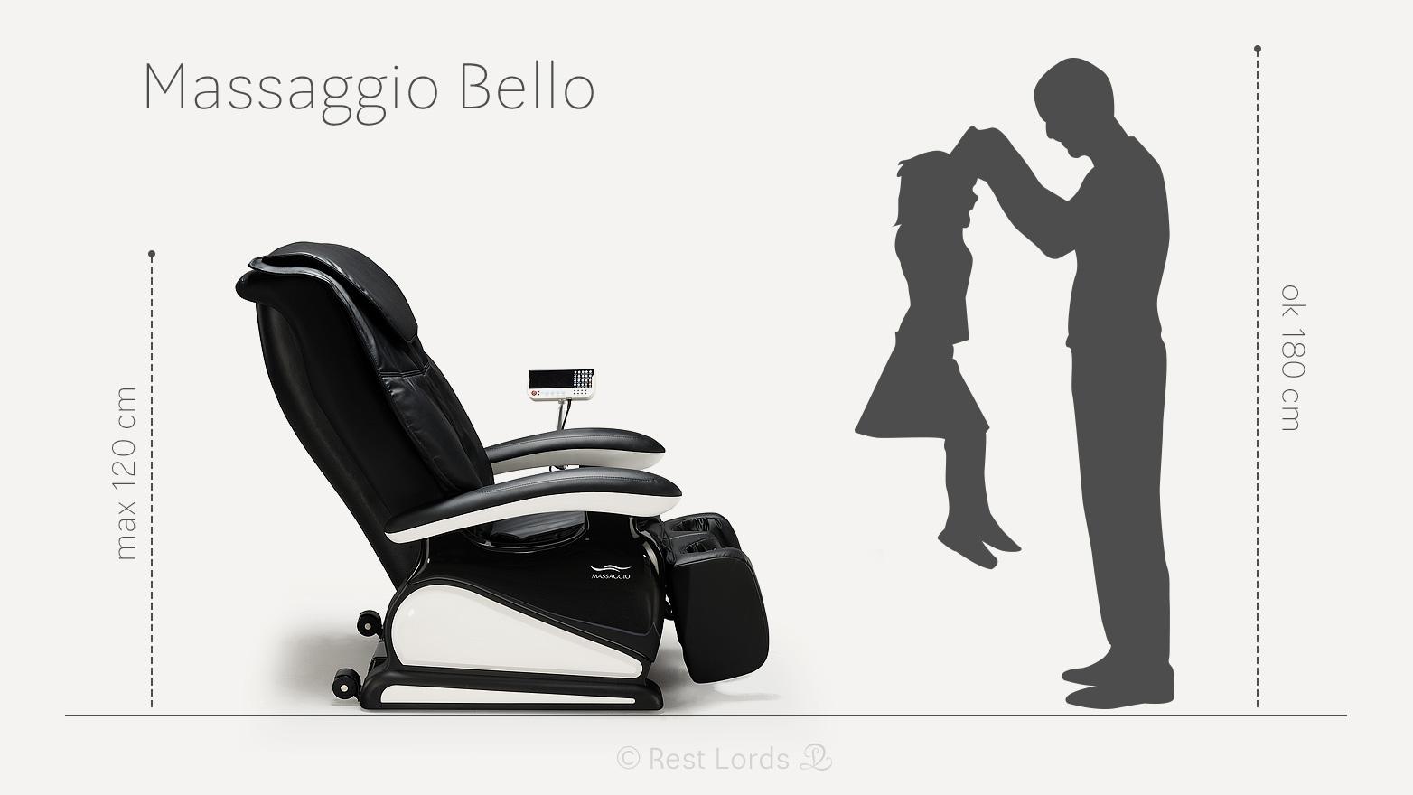 Fotel masujący Massaggio Bello w liczbach