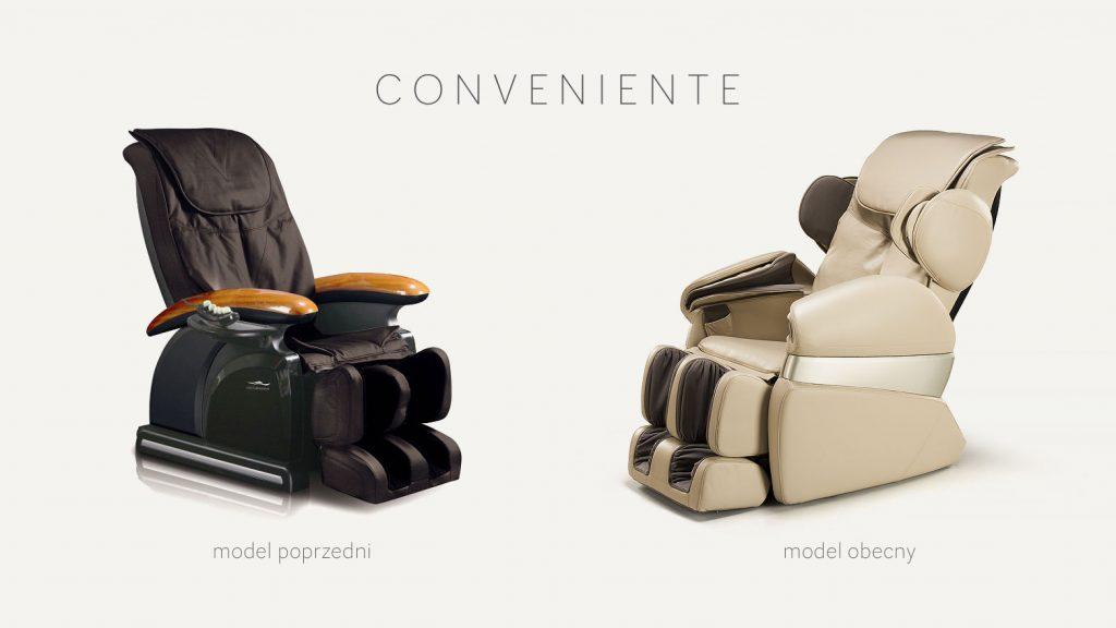 Massaggio Conveniente kiedyś i dziś