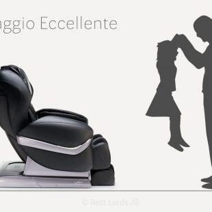 Massaggio Eccellente w liczbach