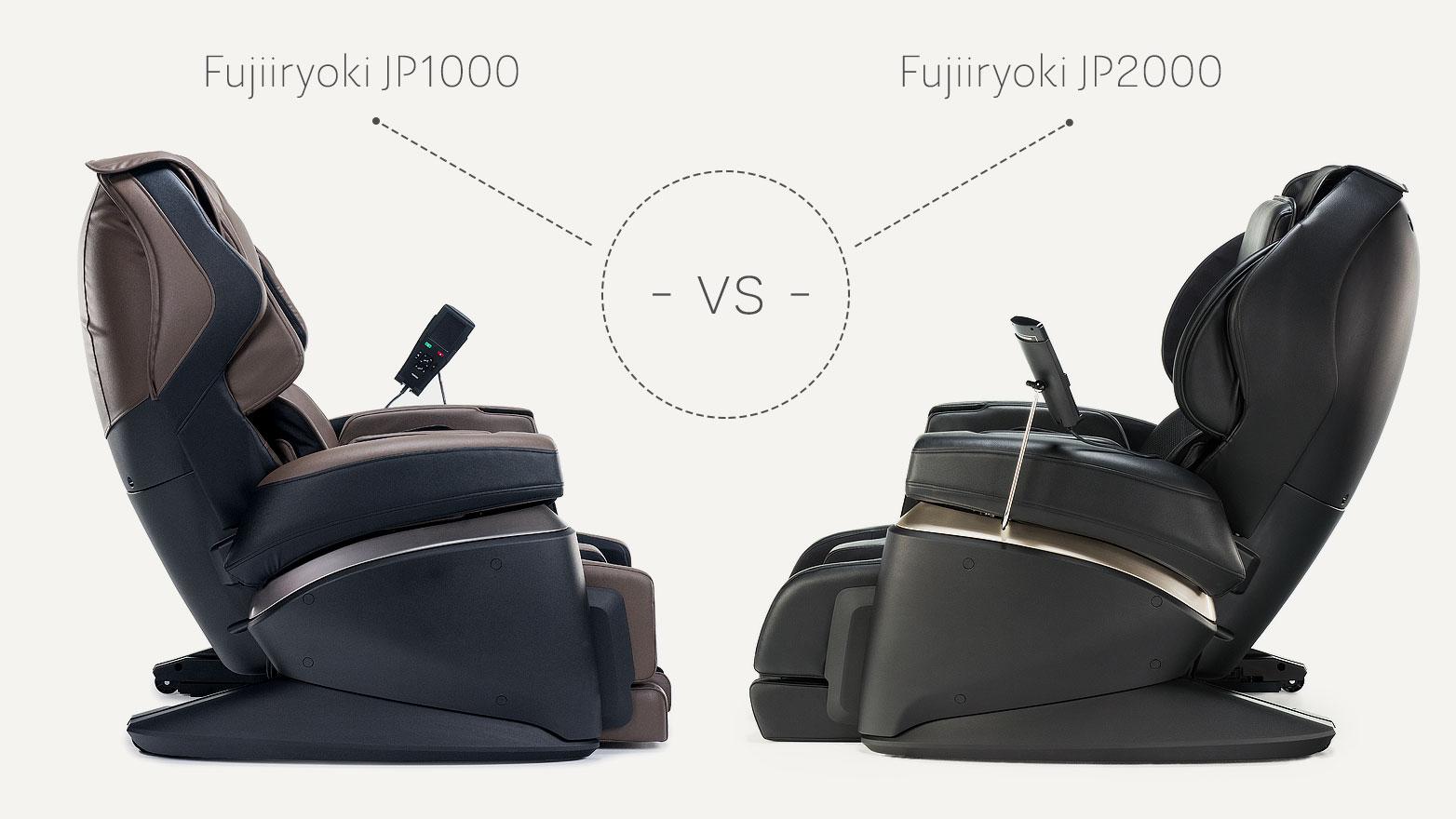 Różnice między JP2000 a JP1000