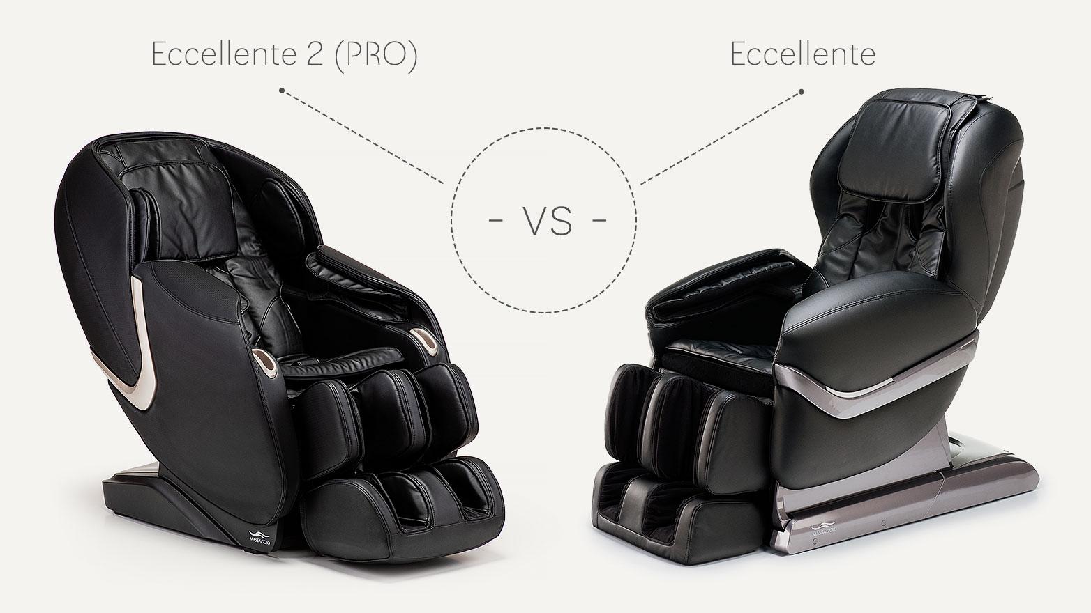 Różnice między modelami Eccellente