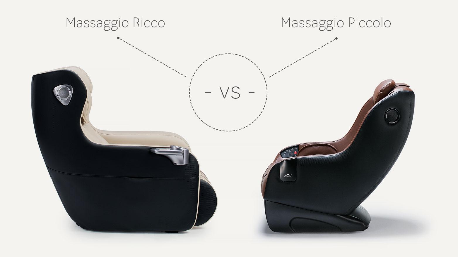 Ricco vs Piccolo