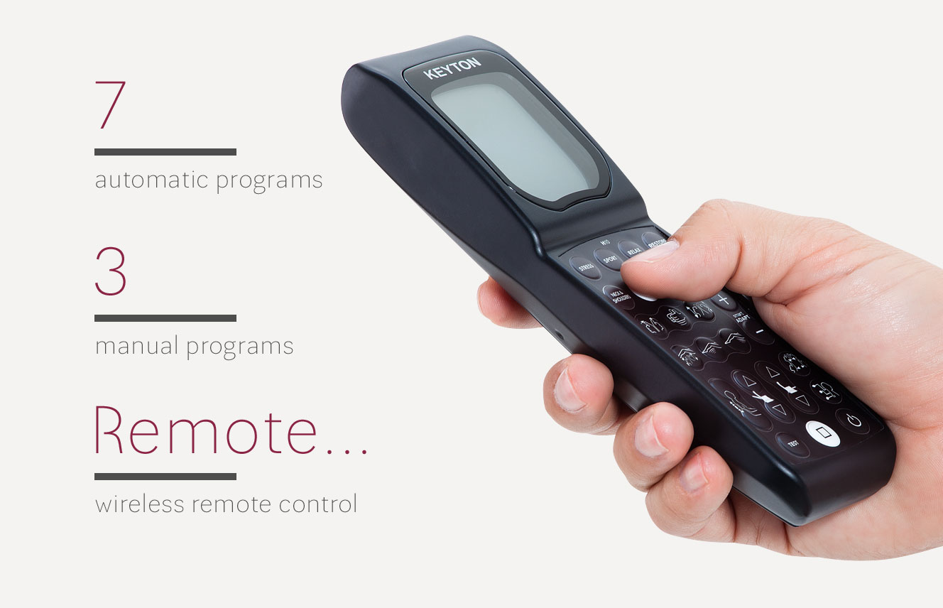 Remote control from Keyton H10