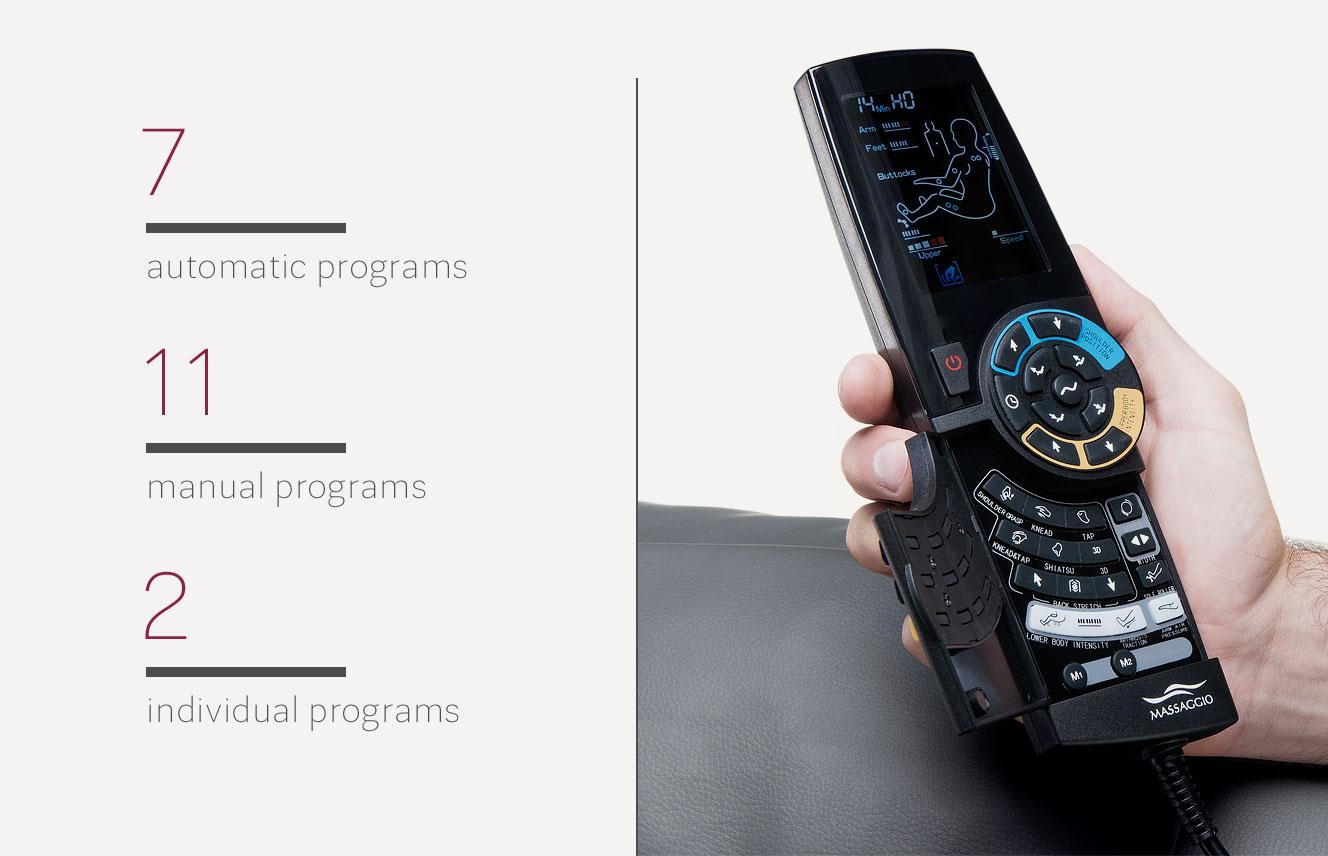 Remote control in Massaggio Stravagante
